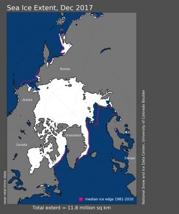 Arctic sea ice extent for December 2017 was 11.75 million sq km. The magenta line shows the 1981 to 2010 average extent for that month. (IMAGE COURTESY OF THE NSIDC)